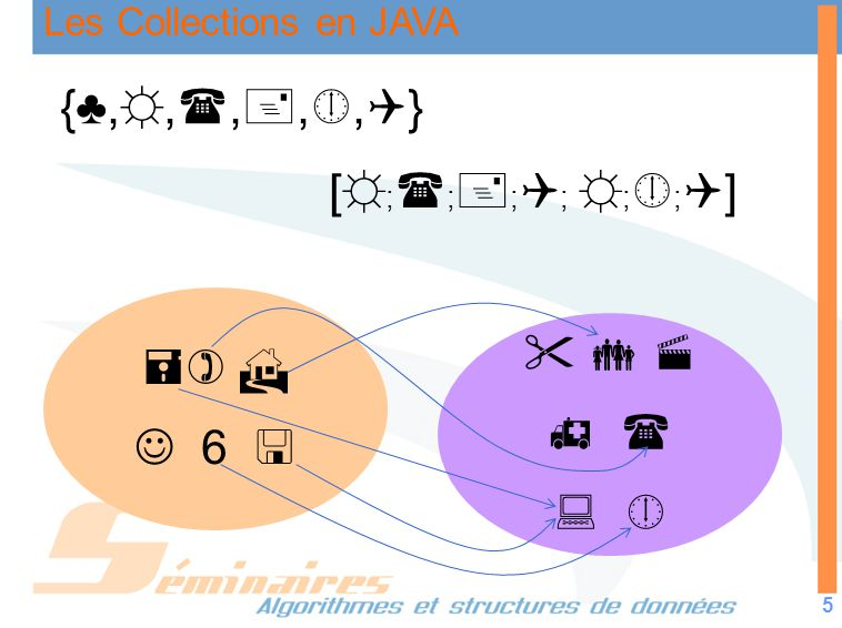 Les Collections en JAVA 5 {,,,,, } [ ; ; ; ; ; ; ] 6