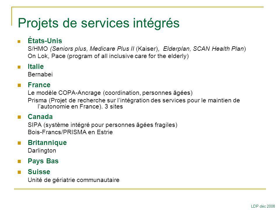 Projets de services intégrés États-Unis S/HMO (Seniors plus, Medicare Plus II (Kaiser), Elderplan, SCAN Health Plan) On Lok, Pace (program of all incl