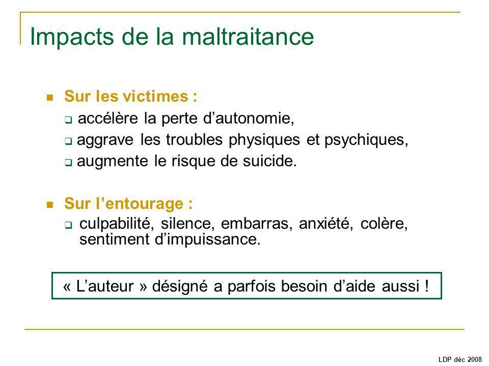 Impacts de la maltraitance Sur les victimes : accélère la perte dautonomie, aggrave les troubles physiques et psychiques, augmente le risque de suicide.