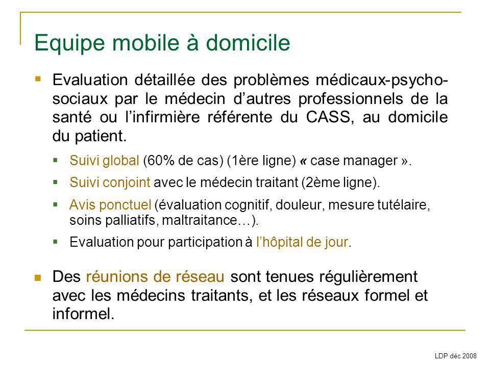 Equipe mobile à domicile Evaluation détaillée des problèmes médicaux-psycho- sociaux par le médecin dautres professionnels de la santé ou linfirmière référente du CASS, au domicile du patient.