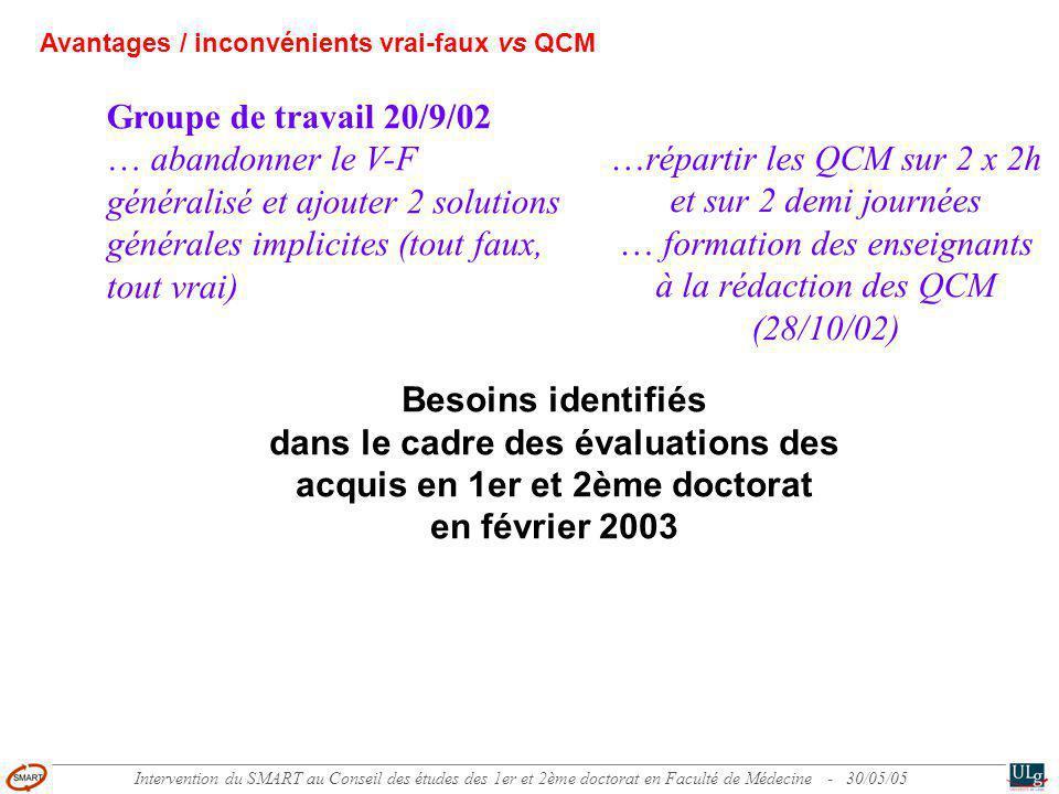 Intervention du SMART au Conseil des études des 1er et 2ème doctorat en Faculté de Médecine - 30/05/05 Avantages / inconvénients vrai-faux vs QCM Besoins identifiés dans le cadre des évaluations des acquis en 1er et 2ème doctorat en février 2003 Groupe de travail 20/9/02 … abandonner le V-F généralisé et ajouter 2 solutions générales implicites (tout faux, tout vrai) …répartir les QCM sur 2 x 2h et sur 2 demi journées … formation des enseignants à la rédaction des QCM (28/10/02)