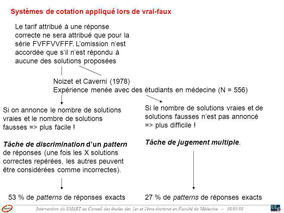 Intervention du SMART au Conseil des études des 1er et 2ème doctorat en Faculté de Médecine - 30/05/05 Si on annonce le nombre de solutions vraies et le nombre de solutions fausses => plus facile .