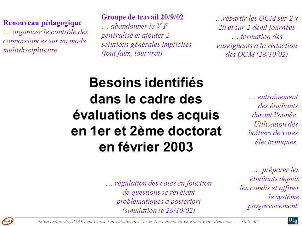 Intervention du SMART au Conseil des études des 1er et 2ème doctorat en Faculté de Médecine - 30/05/05 Besoins identifiés dans le cadre des évaluations des acquis en 1er et 2ème doctorat en février 2003 Renouveau pédagogique … organiser le contrôle des connaissances sur un mode multidisciplinaire Groupe de travail 20/9/02 … abandonner le V-F généralisé et ajouter 2 solutions générales implicites (tout faux, tout vrai) …répartir les QCM sur 2 x 2h et sur 2 demi journées … formation des enseignants à la rédaction des QCM (28/10/02) … entraînement des étudiants durant l année.