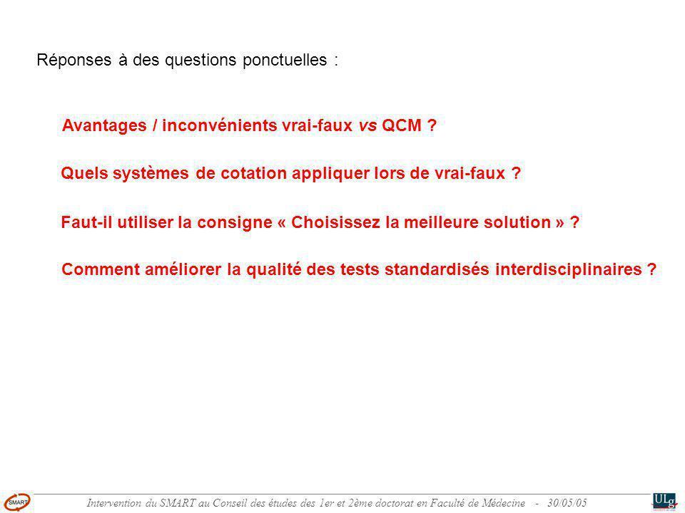 Intervention du SMART au Conseil des études des 1er et 2ème doctorat en Faculté de Médecine - 30/05/05 Leclercq (1986) Avantages et inconvénients respectifs Avantages / inconvénients vrai-faux vs QCM