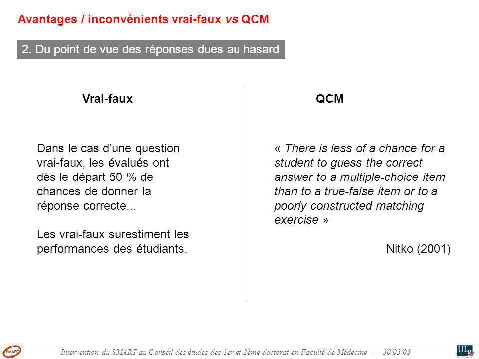 Intervention du SMART au Conseil des études des 1er et 2ème doctorat en Faculté de Médecine - 30/05/05 3.