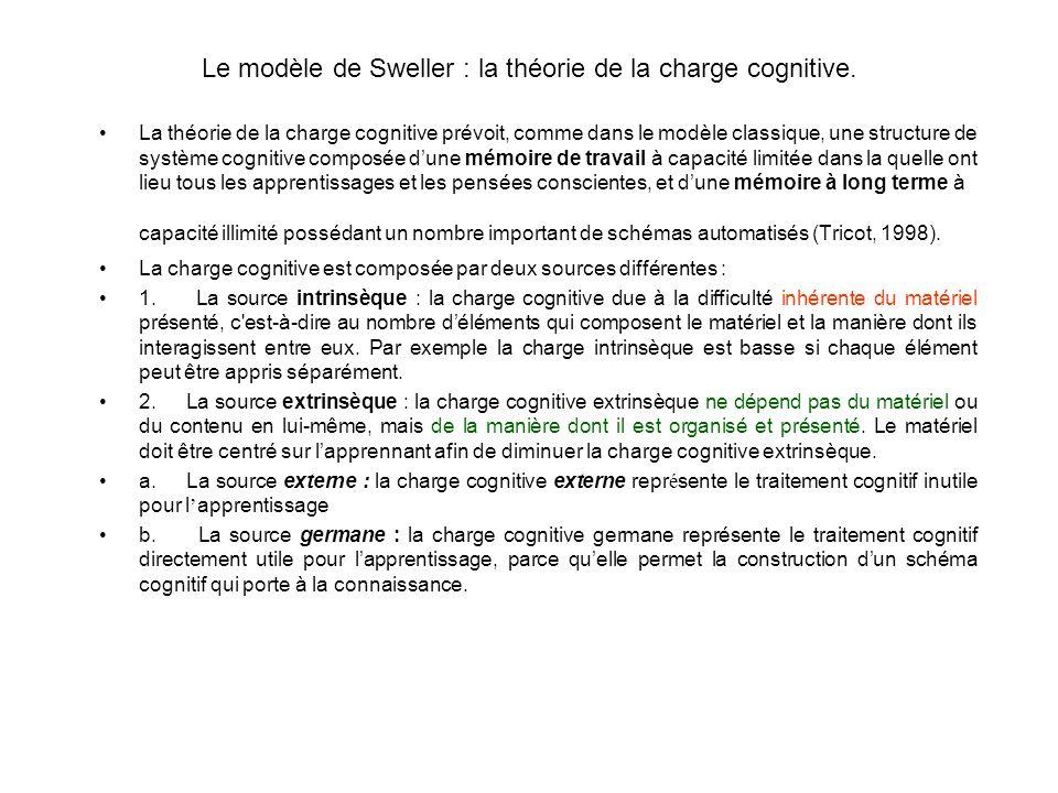 Le modèle de Sweller : la théorie de la charge cognitive. La théorie de la charge cognitive prévoit, comme dans le modèle classique, une structure de