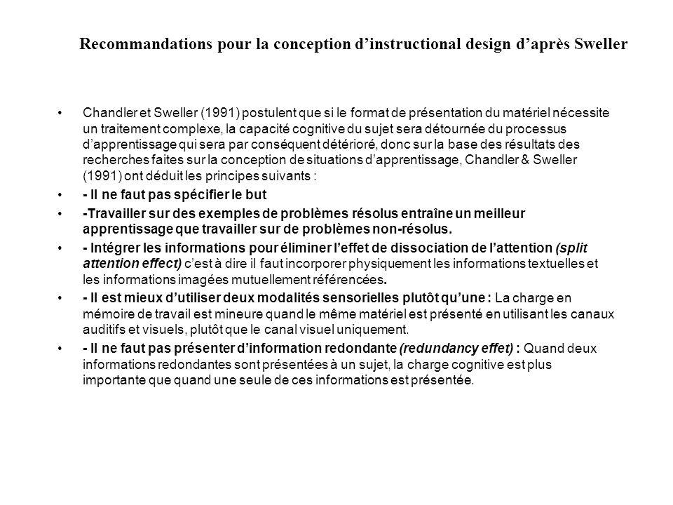 Recommandations pour la conception dinstructional design daprès Sweller Chandler et Sweller (1991) postulent que si le format de présentation du matér