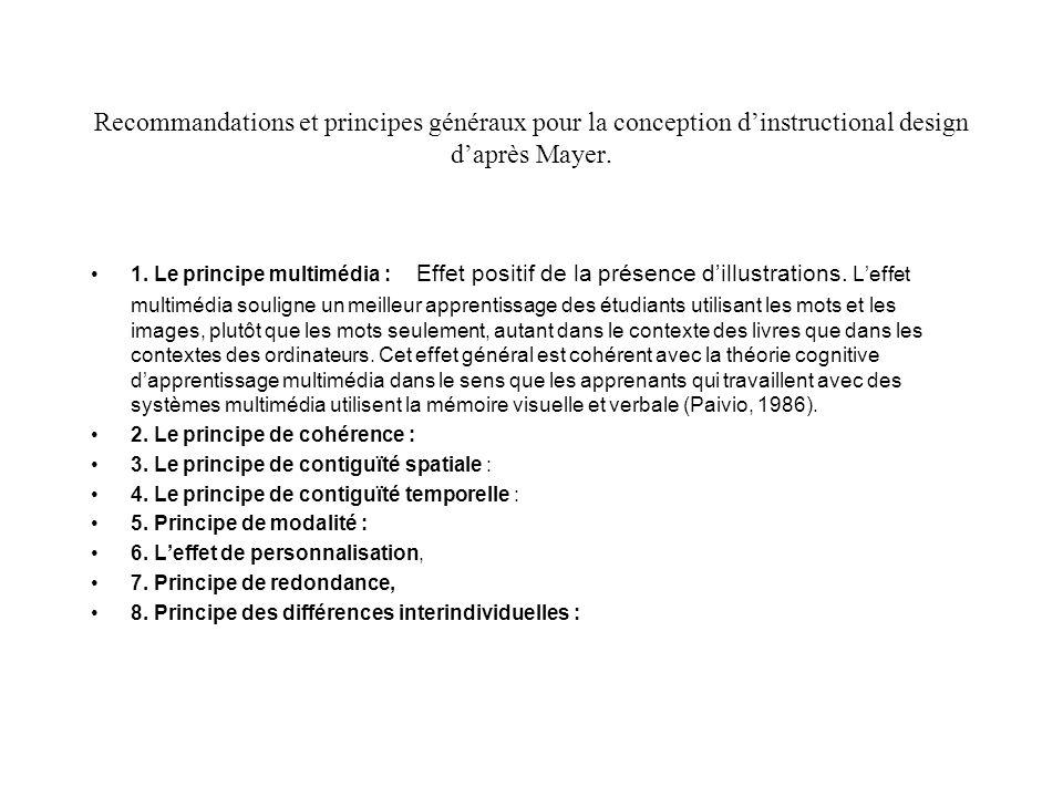 Recommandations et principes généraux pour la conception dinstructional design daprès Mayer. 1. Le principe multimédia : Effet positif de la présence