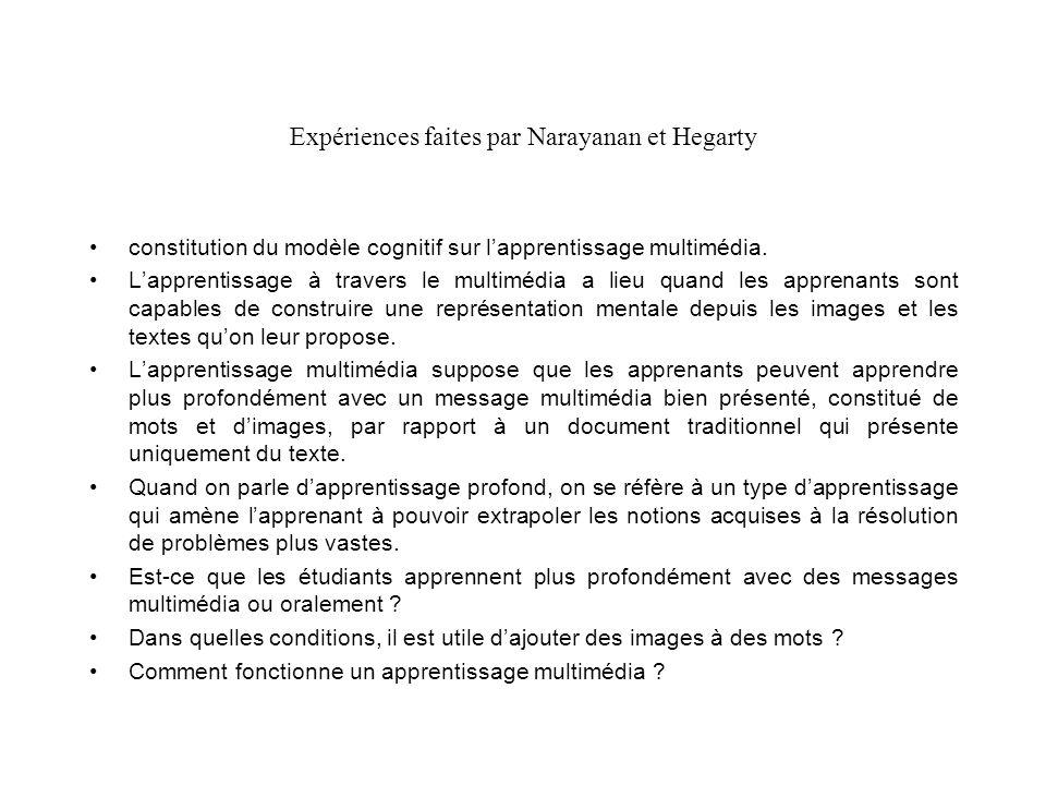 Expériences faites par Narayanan et Hegarty constitution du modèle cognitif sur lapprentissage multimédia.