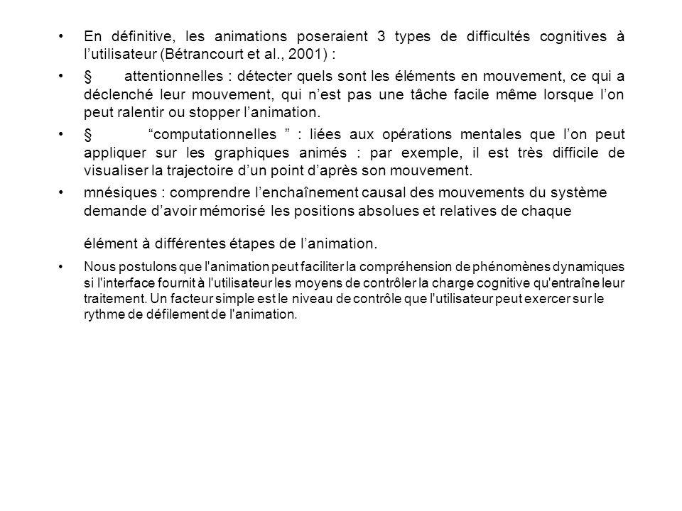En définitive, les animations poseraient 3 types de difficultés cognitives à lutilisateur (Bétrancourt et al., 2001) : § attentionnelles : détecter qu