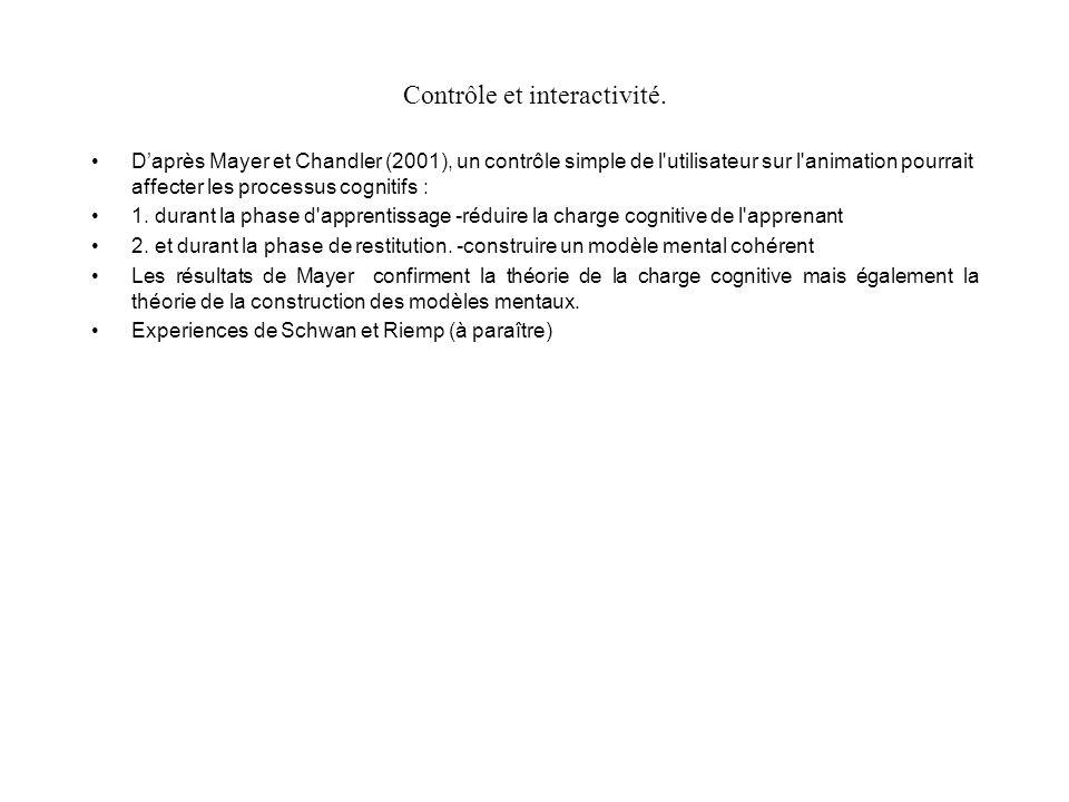 Contrôle et interactivité. Daprès Mayer et Chandler (2001), un contrôle simple de l'utilisateur sur l'animation pourrait affecter les processus cognit