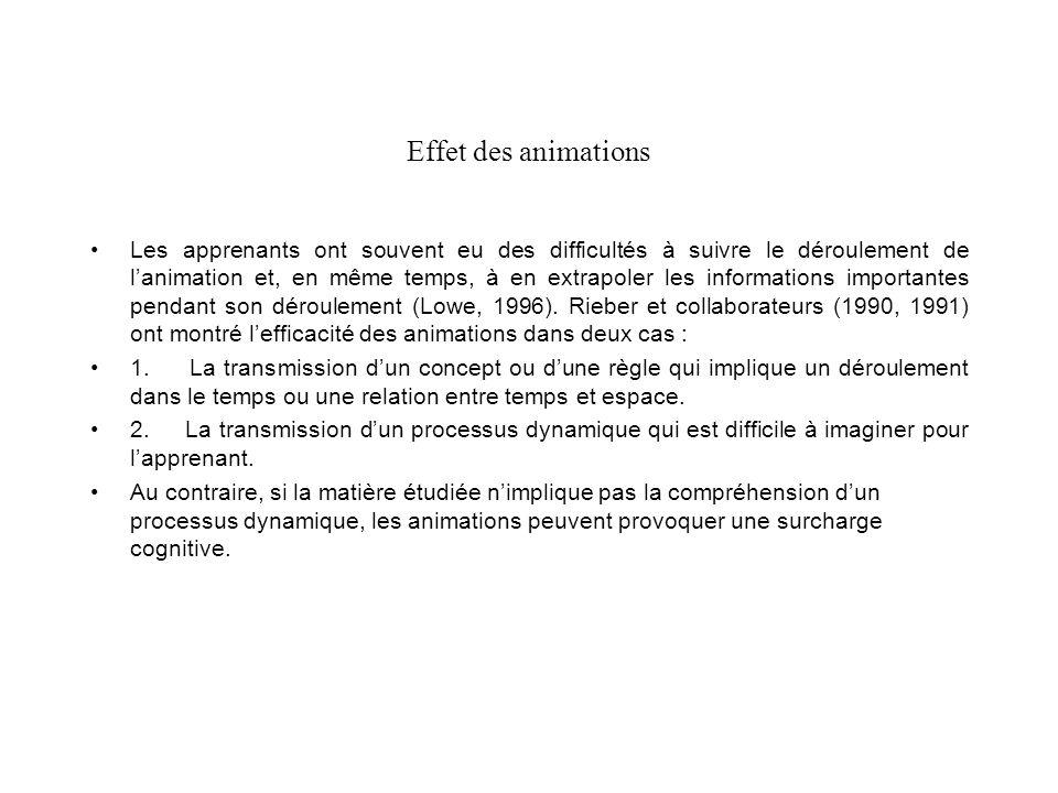 Effet des animations Les apprenants ont souvent eu des difficultés à suivre le déroulement de lanimation et, en même temps, à en extrapoler les informations importantes pendant son déroulement (Lowe, 1996).