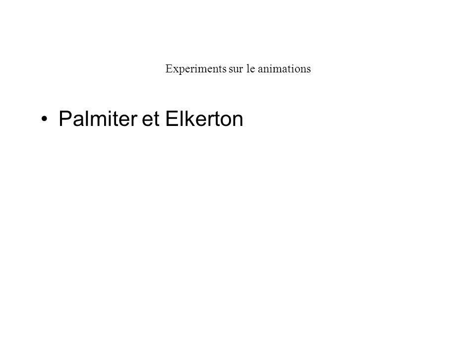 Experiments sur le animations Palmiter et Elkerton