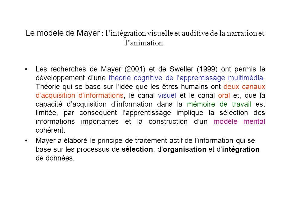 Le modèle de Mayer : lintégration visuelle et auditive de la narration et lanimation. Les recherches de Mayer (2001) et de Sweller (1999) ont permis l