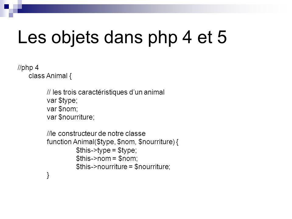 Les objets dans php 4 et 5 //php 4 class Animal { // les trois caractéristiques dun animal var $type; var $nom; var $nourriture; //le constructeur de notre classe function Animal($type, $nom, $nourriture) { $this->type = $type; $this->nom = $nom; $this->nourriture = $nourriture; }