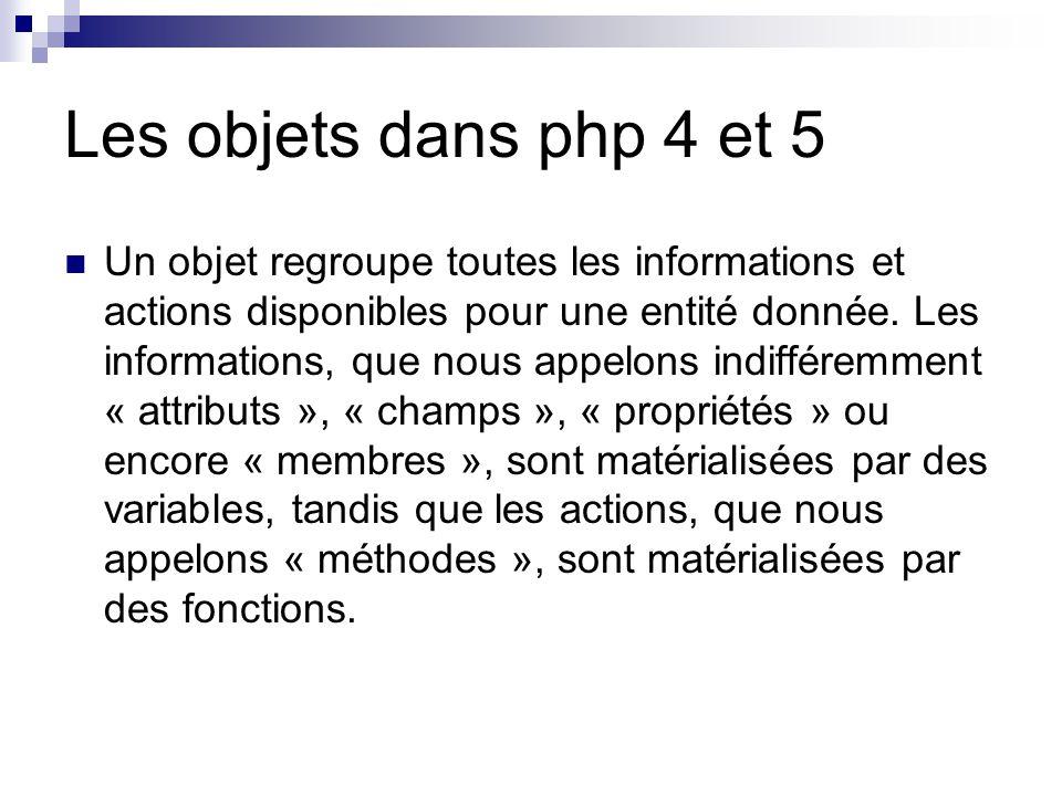 Les objets dans php 4 et 5 Pour comprendre la notion dobjet, prenons un exemple.