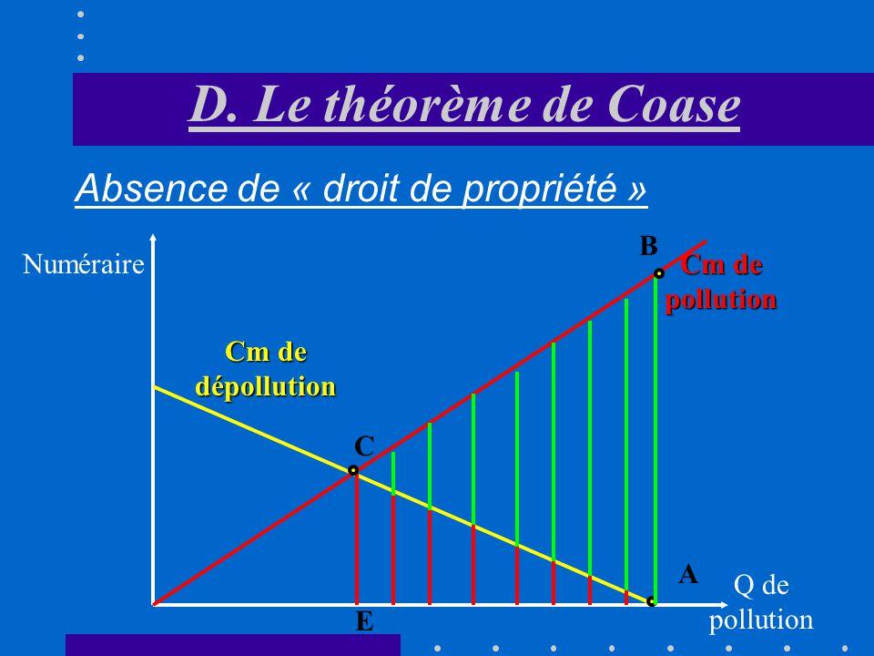 D. Le théorème de Coase Si le cercle des victimes et des auteurs dune pollution est relativement restreint, des accords négociés volontairement peuven