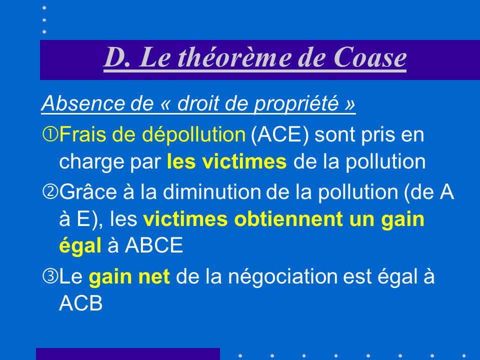 Absence de « droit de propriété » Q de pollution Numéraire Cm de pollution Cm de dépollution C E A B D. Le théorème de Coase