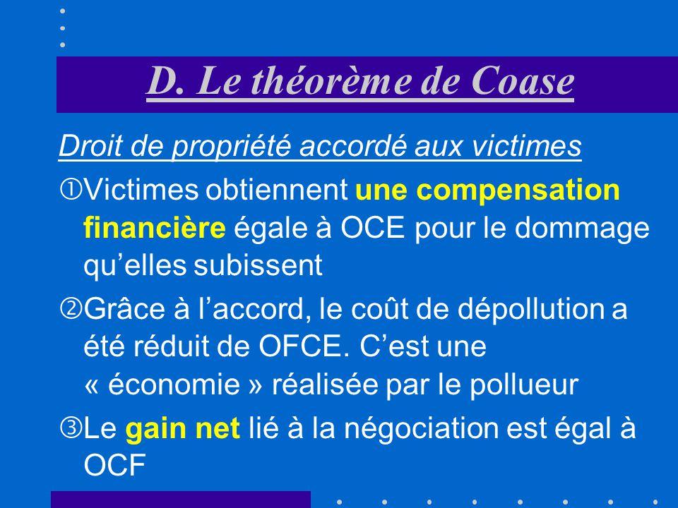 « Droit de propriété » accordé aux victimes Q de pollution Numéraire Cm de pollution Cm de dépollution C EO F D. Le théorème de Coase