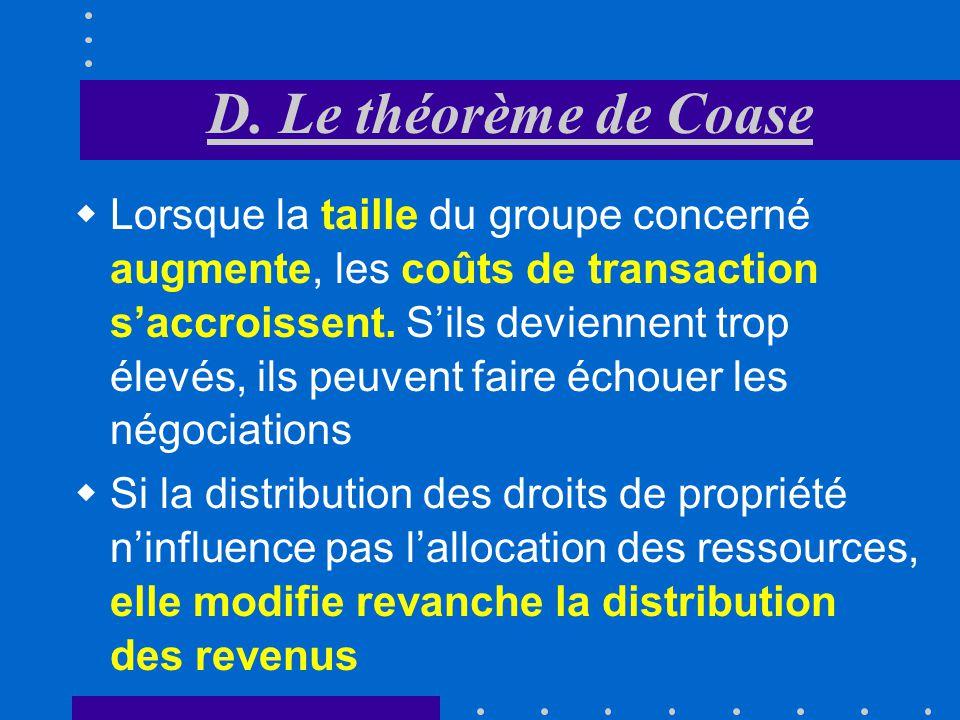 Théorème de Coase En labsence de coûts de transaction, des accords négociés volontairement conduisent à la même allocation des ressources, quelle que