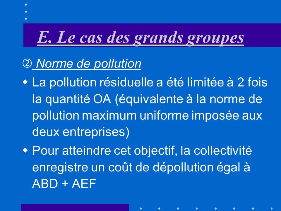 E. Le cas des grands groupes Norme de pollution Q Pollution NN Entr. I Entr. II Cm D A A O O E F B D