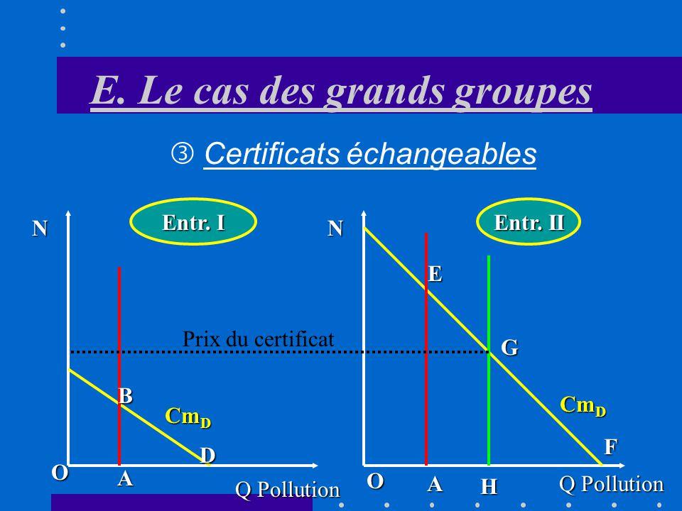 E. Le cas des grands groupes Certificats échangeables Les entreprises sont libres déchanger les certificats Léchange aura lieu si le prix minimum exig