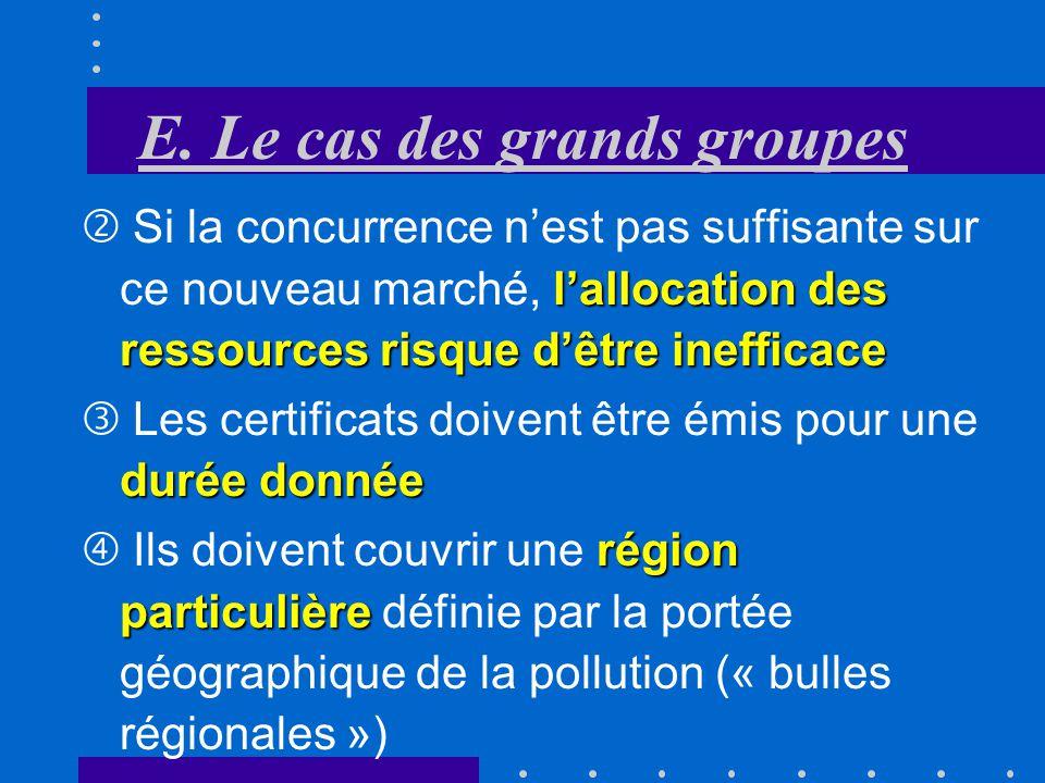 E. Le cas des grands groupes inférieur Le coût de dépollution total est égal à OCD+HGF. Il est inférieur à celui engendré par le système normatif Limi