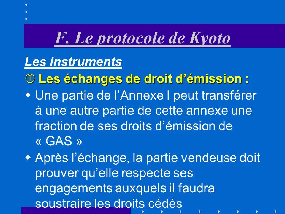 F. Le protocole de Kyoto