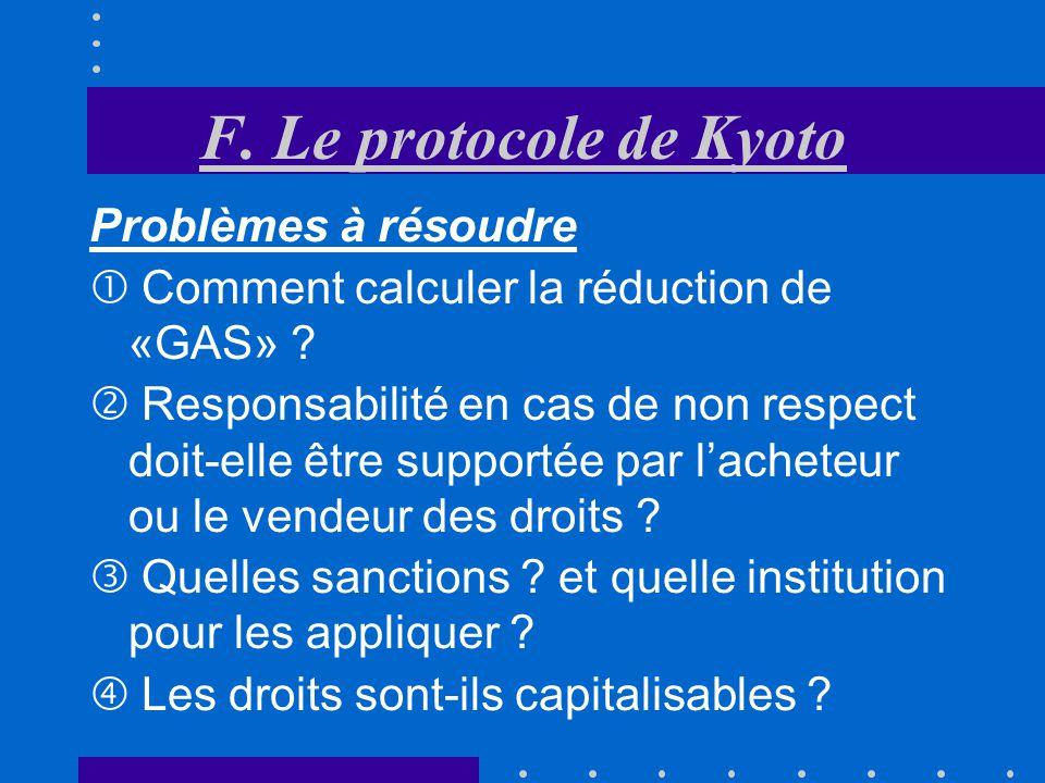F. Le protocole de Kyoto Mécanisme pour un développement propre : Mécanisme pour un développement propre : Une partie de lAnnexe I peut atteindre son