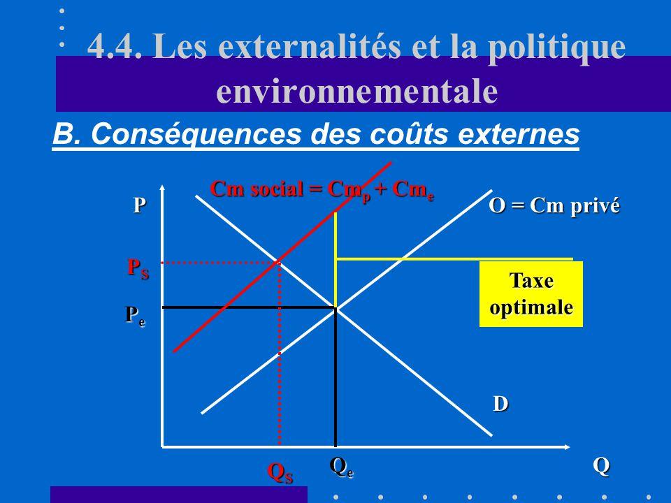B. Conséquences Echec du marché qui conduit à une production trop abondante (en Q e, le coût marginal social est supérieur au prix du marché P e ) Pou