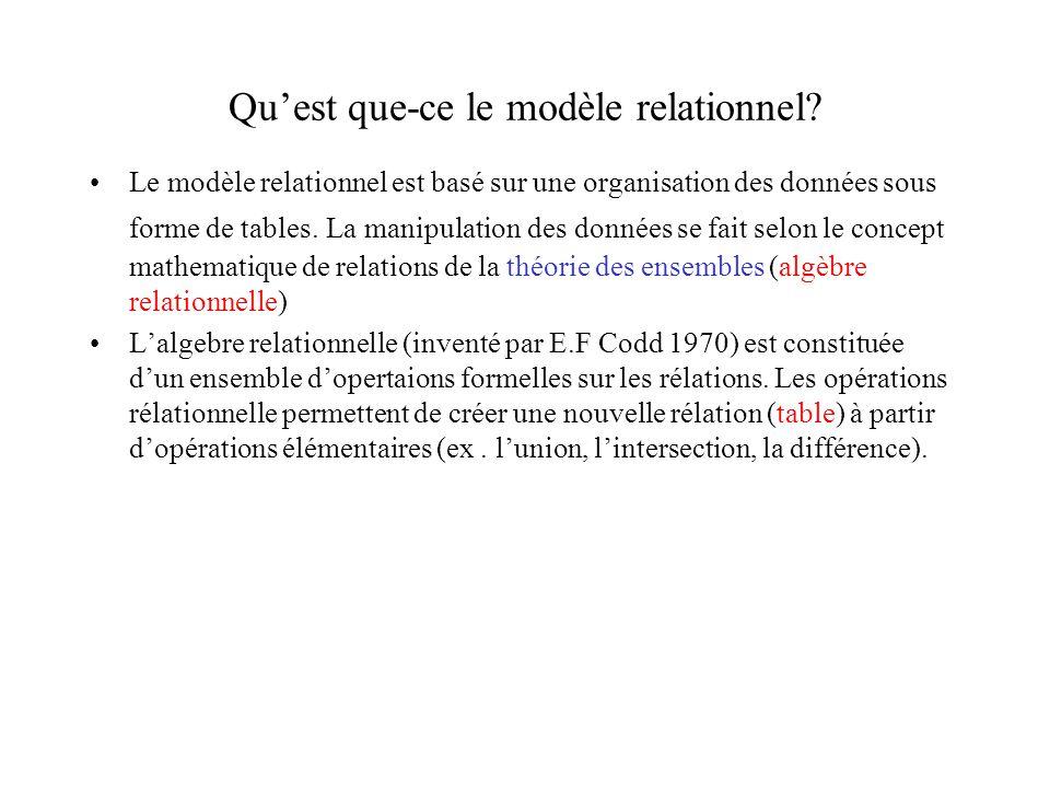 Quest que-ce le modèle relationnel.