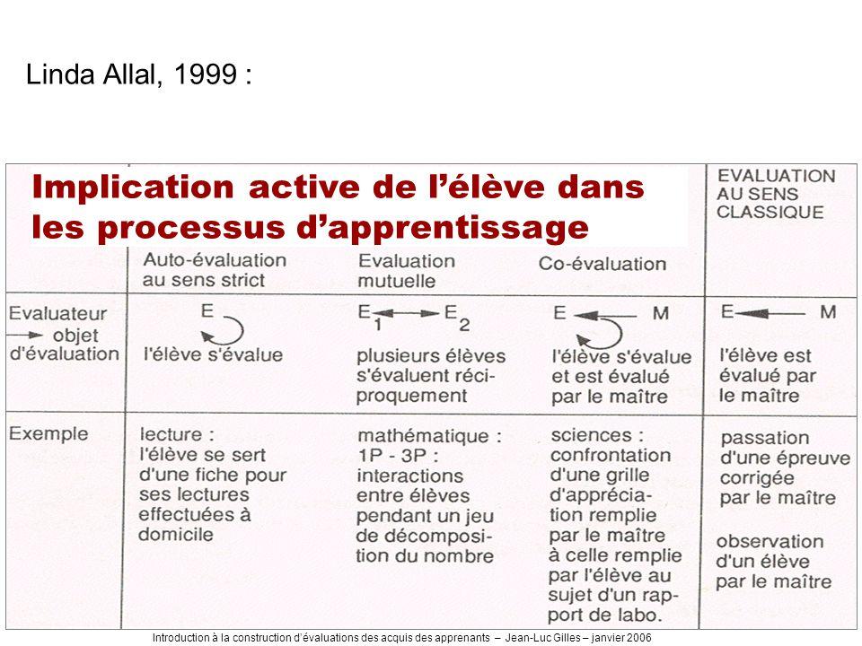 Introduction à la construction dévaluations des acquis des apprenants – Jean-Luc Gilles – janvier 2006 Implication active de lélève dans les processus dapprentissage Linda Allal, 1999 :