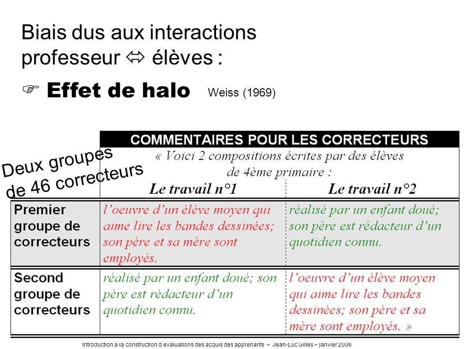 Introduction à la construction dévaluations des acquis des apprenants – Jean-Luc Gilles – janvier 2006 Weiss (1969) Deux groupes de 46 correcteurs Bia