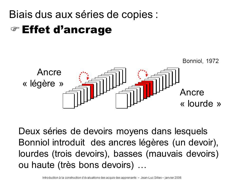 Introduction à la construction dévaluations des acquis des apprenants – Jean-Luc Gilles – janvier 2006 Effet dancrage Biais dus aux séries de copies :