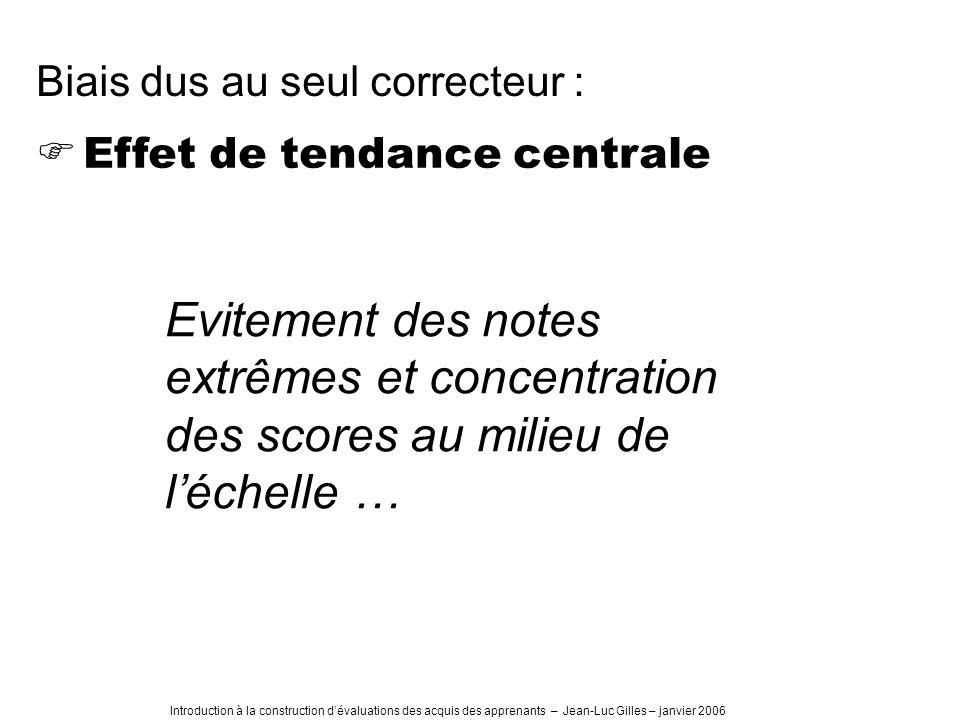 Introduction à la construction dévaluations des acquis des apprenants – Jean-Luc Gilles – janvier 2006 Effet de tendance centrale Biais dus au seul co
