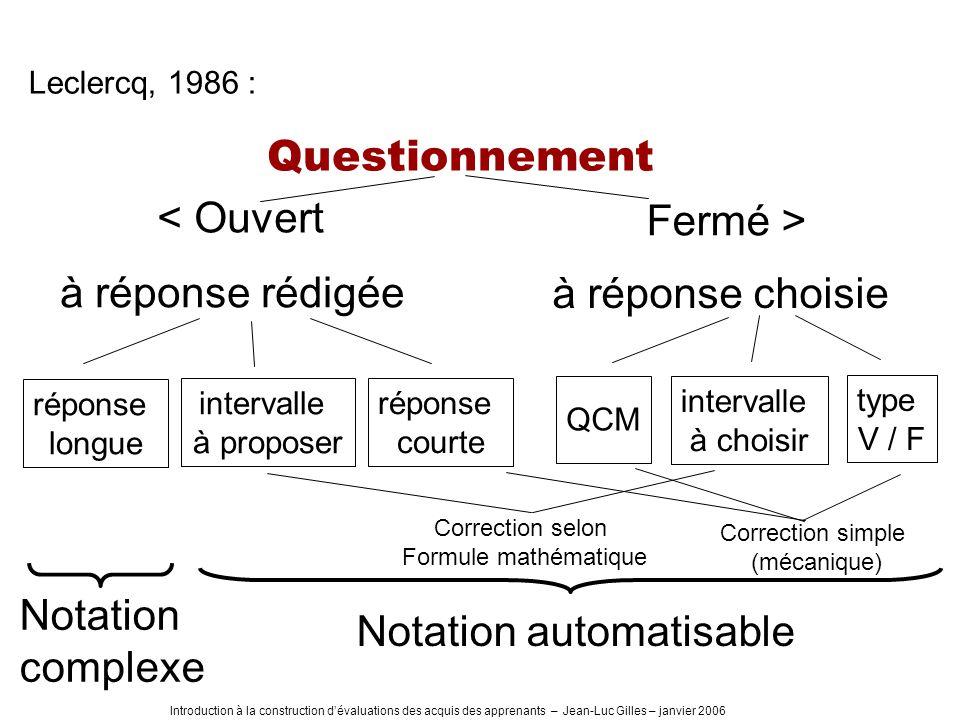 Introduction à la construction dévaluations des acquis des apprenants – Jean-Luc Gilles – janvier 2006 Questionnement < Ouvert Fermé > à réponse rédig