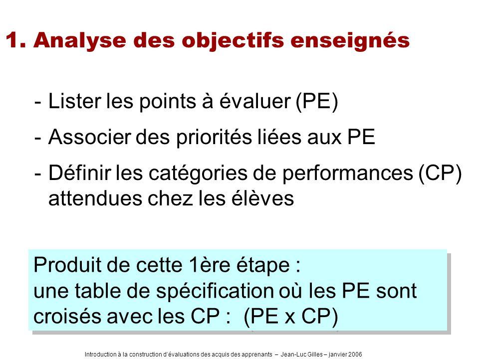 Introduction à la construction dévaluations des acquis des apprenants – Jean-Luc Gilles – janvier 2006 1. Analyse des objectifs enseignés -Lister les