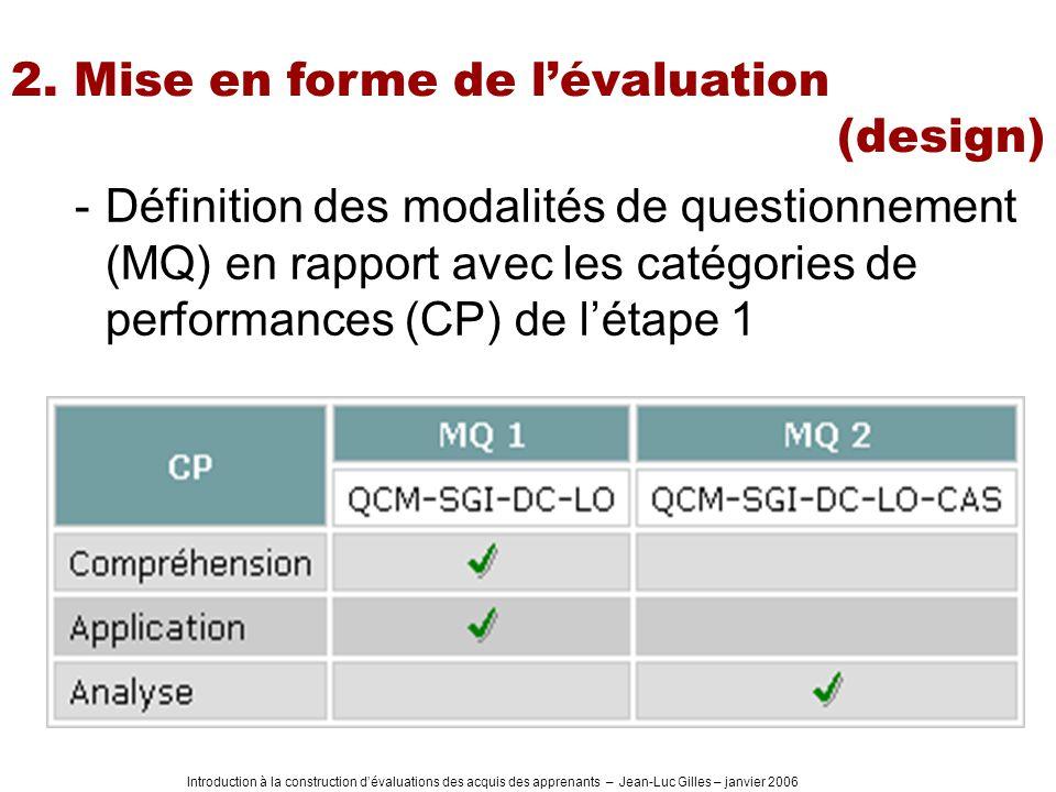 Introduction à la construction dévaluations des acquis des apprenants – Jean-Luc Gilles – janvier 2006 2. Mise en forme de lévaluation (design) -Défin