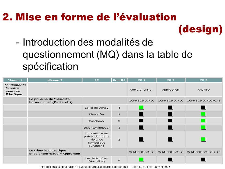 Introduction à la construction dévaluations des acquis des apprenants – Jean-Luc Gilles – janvier 2006 2. Mise en forme de lévaluation (design) -Intro