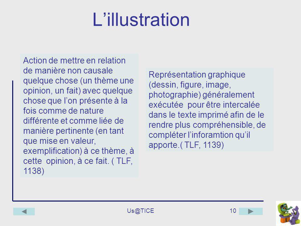 Us@TICE10 Lillustration Action de mettre en relation de manière non causale quelque chose (un thème une opinion, un fait) avec quelque chose que lon p