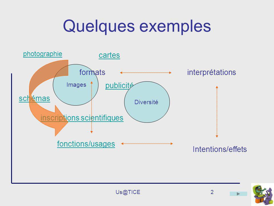 Us@TICE33 Compréhension Expérience vécue Identité du groupe Facteurs culturels Pourquoi deux versions ?