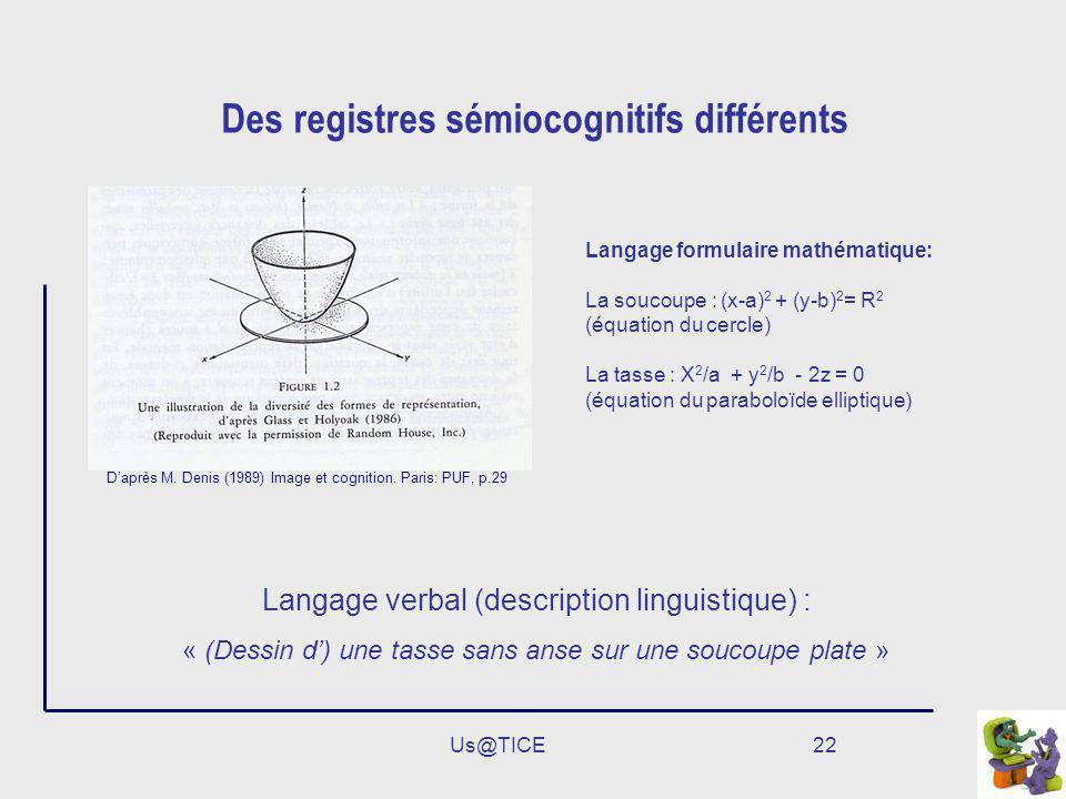 Us@TICE22 Des registres sémiocognitifs différents Daprès M. Denis (1989) Image et cognition. Paris: PUF, p.29 Langage formulaire mathématique: La souc