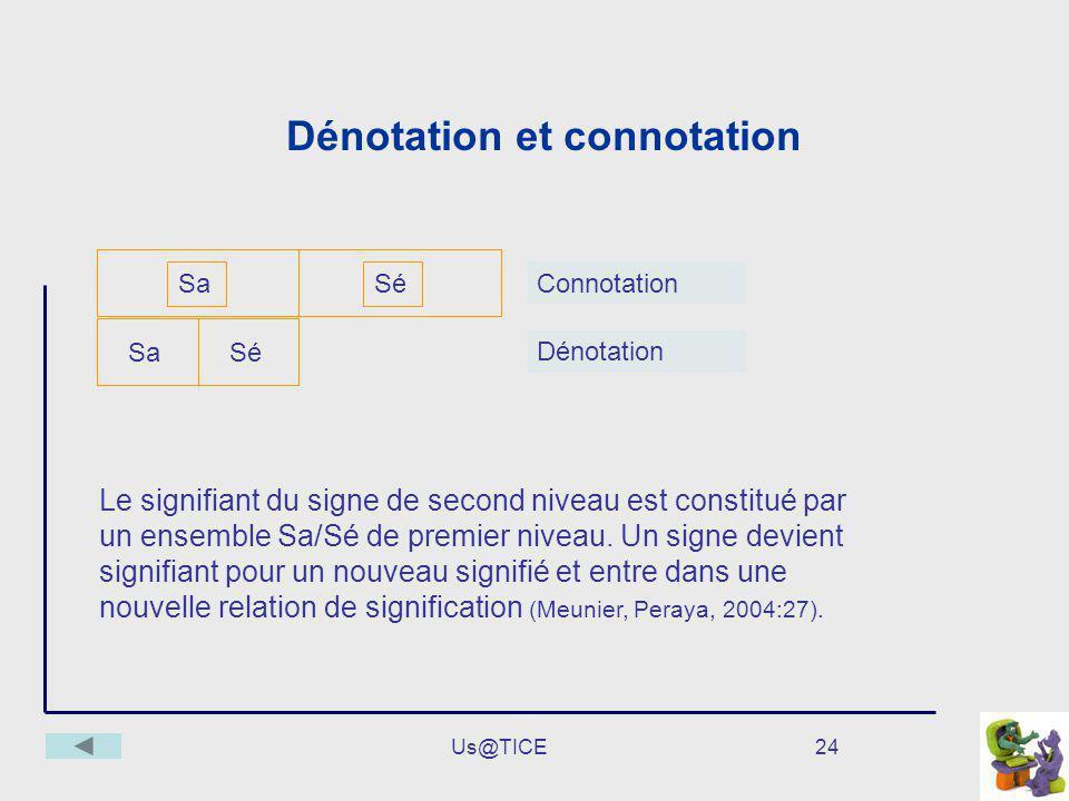 Us@TICE24 Dénotation et connotation SaSé Sa Sé Connotation Dénotation Le signifiant du signe de second niveau est constitué par un ensemble Sa/Sé de p