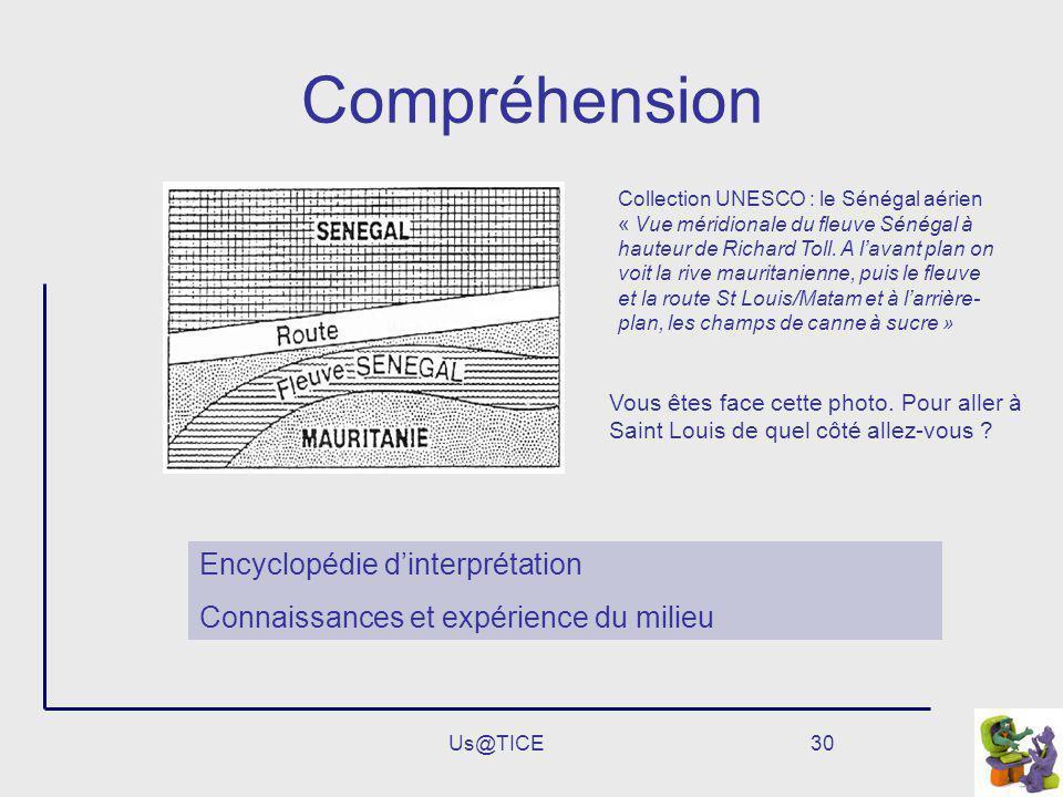 Us@TICE30 Compréhension Vous êtes face cette photo. Pour aller à Saint Louis de quel côté allez-vous ? Collection UNESCO : le Sénégal aérien « Vue mér