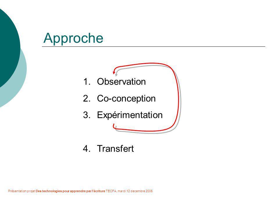 Approche 1.Observation 2.Co-conception 3.Expérimentation 4.Transfert Présentation projet Des technologies pour apprendre par l écriture TECFA, mardi 12 decembre 2006