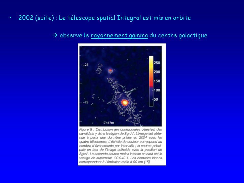 2002 (suite) : Le télescope spatial Integral est mis en orbite observe le rayonnement gamma du centre galactique