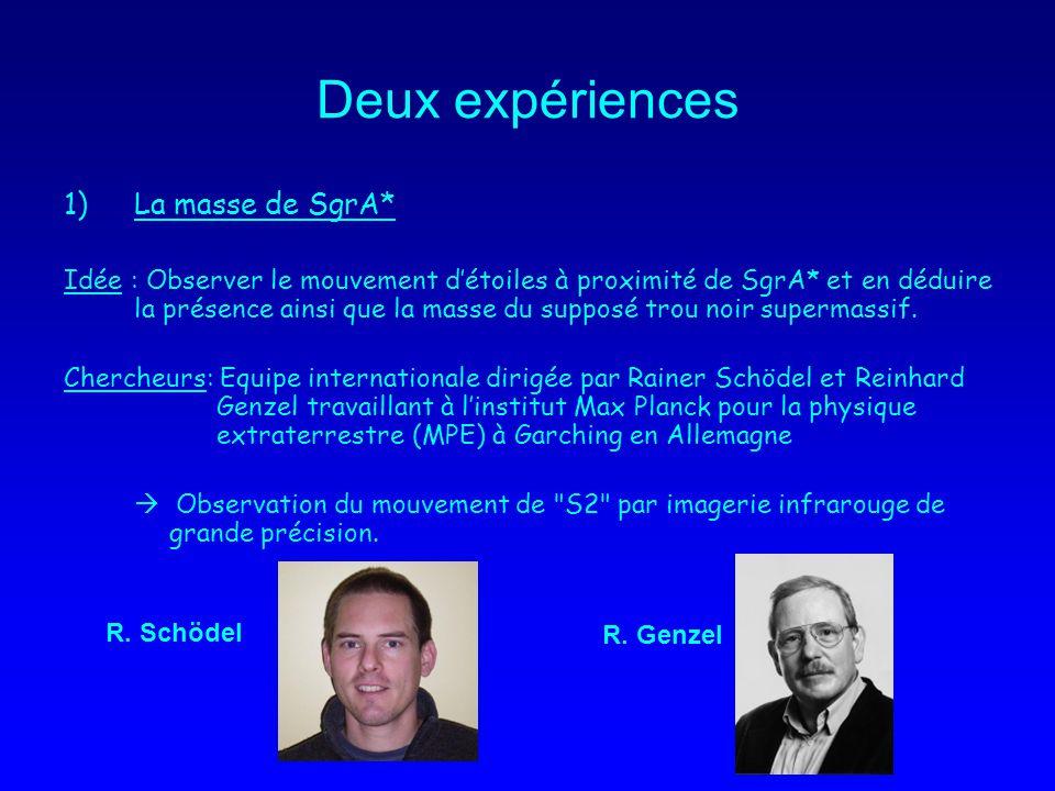Deux expériences 1)La masse de SgrA* Idée : Observer le mouvement détoiles à proximité de SgrA* et en déduire la présence ainsi que la masse du supposé trou noir supermassif.