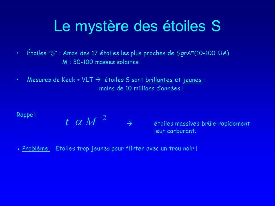 Le mystère des étoiles S Étoiles S : Amas des 17 étoiles les plus proches de SgrA*(10-100 UA) M : 30-100 masses solaires Mesures de Keck + VLT étoiles S sont brillantes et jeunes : moins de 10 millions dannées .