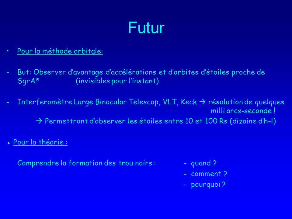 Futur Pour la méthode orbitale: -But: Observer davantage daccélérations et dorbites détoiles proche de SgrA* (invisibles pour linstant) -Interferomètre Large Binocular Telescop, VLT, Keck résolution de quelques milli arcs-seconde .