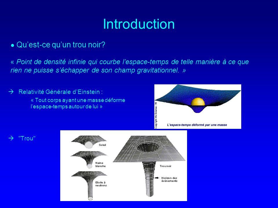 Introduction Relativité Générale dEinstein : « Tout corps ayant une masse déforme lespace-temps autour de lui » Trou Quest-ce quun trou noir.